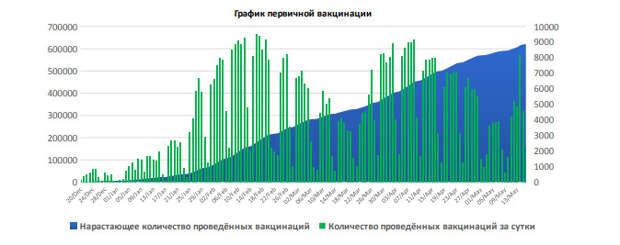 Ты все майские пропела? Так в «Ленэкспо» попляши: как в Петербурге прорезалась третья волна