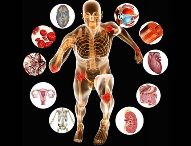 25 сумасшедших фактов о здоровье нашего тела, которые мы не знали