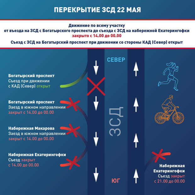ЗСД Фонтанка Фест ограничит движение по центральному участку Западного скоростного диаметра 22 мая