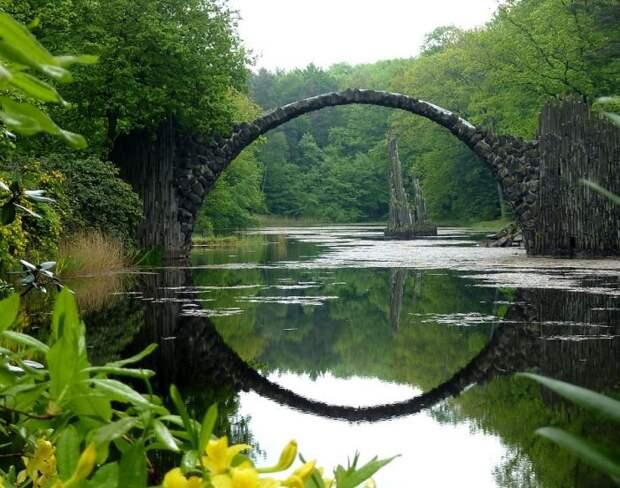Мистические тайны моста Ракотцбрюке