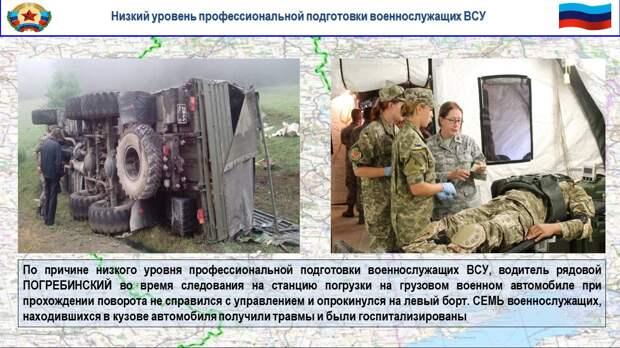 Сводка за неделю от военкора Маг о событиях в ДНР и ЛНР 25.06.21 – 01.07.21