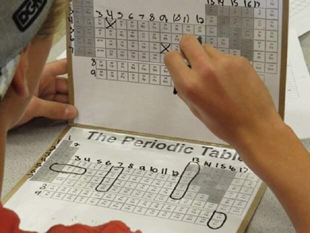 как выучить таблицу менделеева игра