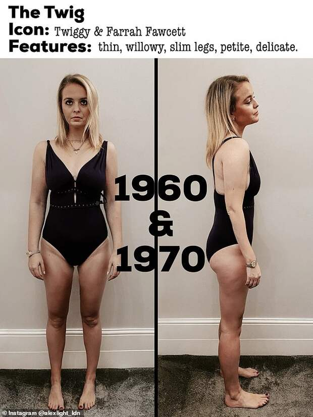 Британка с помощью фоторедактора показала, как выглядела бы ее фигура согласно идеалам красоты последних 70 лет