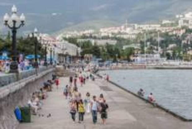 ТОП Самых востребованных курортов Крыма