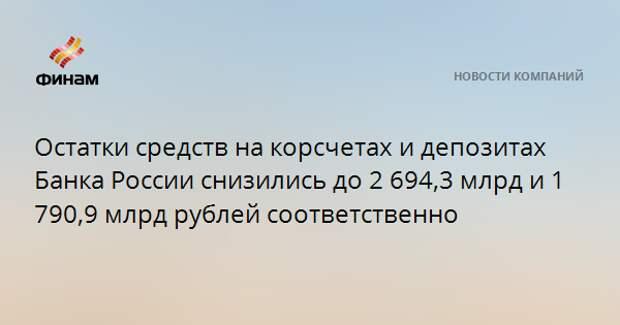 Остатки средств на корсчетах и депозитах Банка России снизились до 2 694,3 млрд и 1 790,9 млрд рублей соответственно