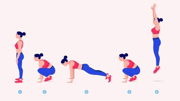 Как избавиться от жира на животе: эффективные упражнения, техники массажа, правила питания