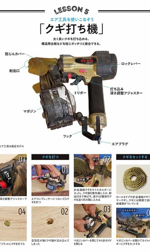 Экзотическое хобби японцев - ремонт своими руками!