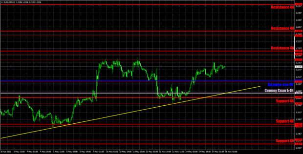 Прогноз и торговые сигналы по EUR/USD на 18 мая. Детальный разбор вчерашних рекомендаций и движения пары в течение дня.