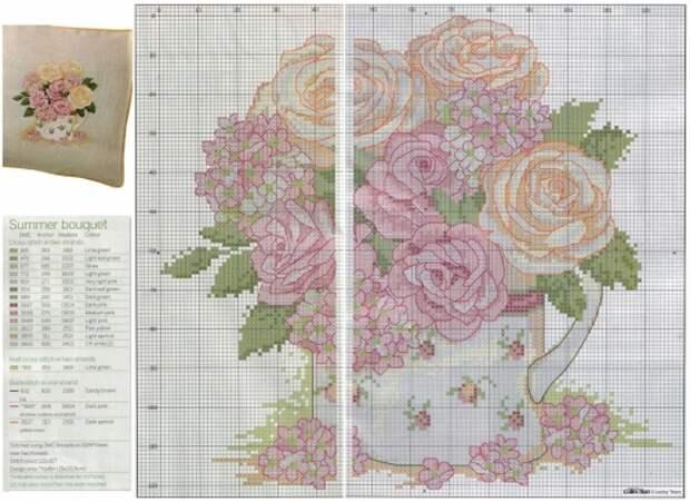 скачать бесплатно схемы для вышивки крестом, букет, розы, роза, схема для вышивки диванной подушки