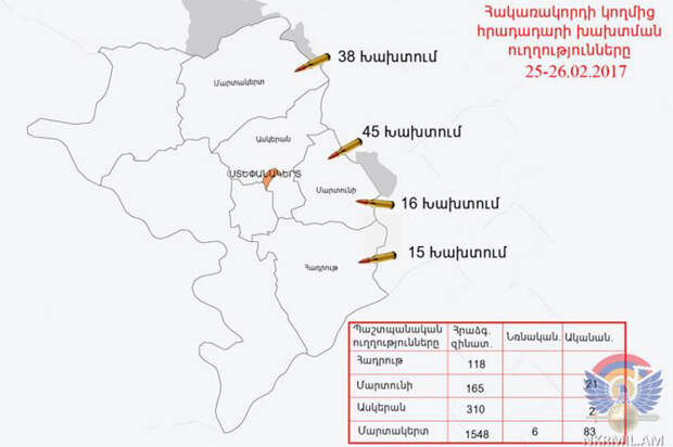 В Нагорном Карабахе под видеозапись уничтожили азербайджанских диверсантов