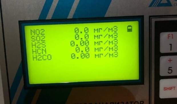 Показания по нулям: замеры воздуха в Нижнем Тагиле 11 мая