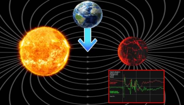 В Солнечной системе радикально поменялись магнитные поля