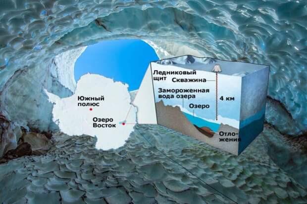 По оценкам экспертов, глубоко подо льдом может находиться до 500 озер, похожих на Восток