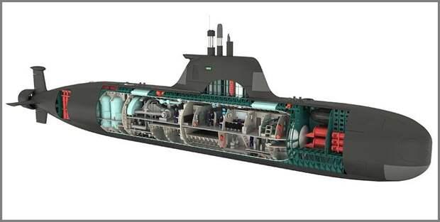 Многоцелевая АПЛ малого водоизмещения «Горгона». Новый концепт в интересах флота