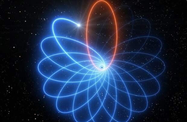 Ученые впервые увидели «танец» звезды вокруг черной дыры, доказывающий правоту Эйнштейна