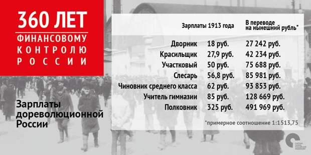 Счетная палата сравнила дореволюционные зарплаты в России с современными