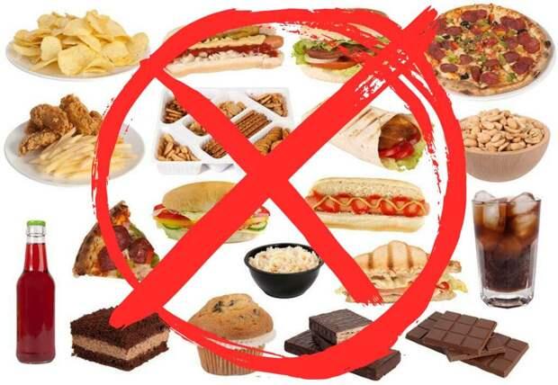 Диетолог Гинзбург назвал продукты, которые нельзя есть при постковидном синдроме