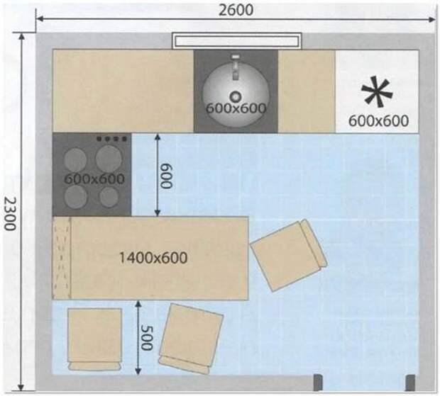 Дизайн, планировка и ход ремонта желтой кухни 6 кв.м (15 фото)