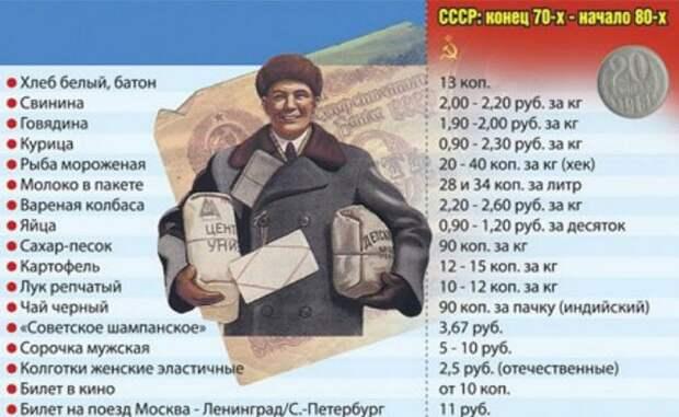Давайте вместе вспомним ресторанные цены в СССР. Их могли позволить себе даже студенты