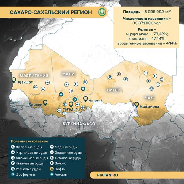 Сахаро-Сахельский регион