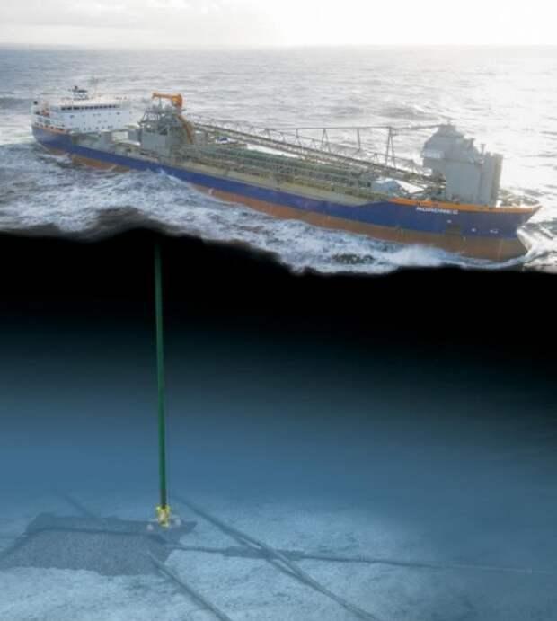 Из-за датчан «Северному потоку— 2» придется пересечь «Северный поток»