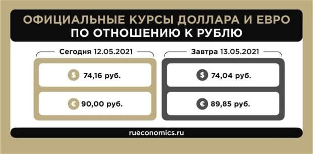 Центробанк РФ снизил официальные курсы доллара и евро