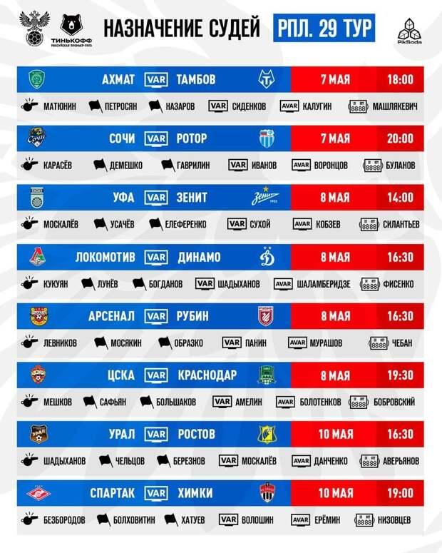 «Челси» выбил «Реал» и сыграет в финале ЛЧ, Россия вышла в финал ЮЧМ, «Крылья» без лицензии для РПЛ, Шипачев пропустит ЧМ и другие новости