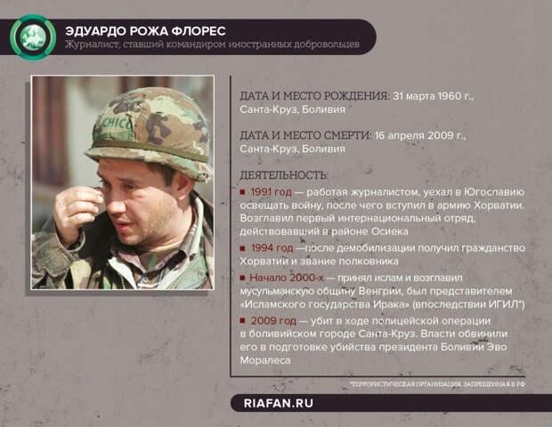 Солдаты удачи в хорватских окопах