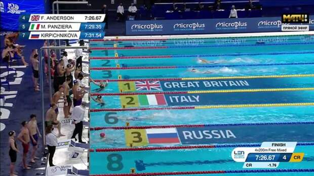Россия выиграла бронзу ЧЕ в смешанной эстафете 4 по 200 м вольным стилем