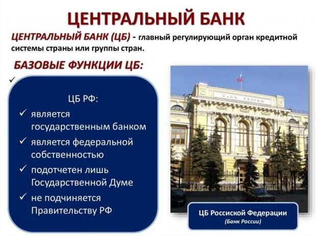 ЦБ России – государство в государстве