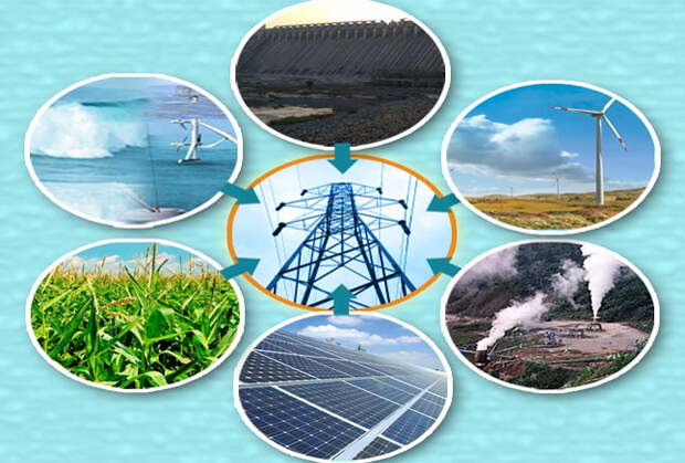 ВИЭ энергетика энергопереход чистая энергия