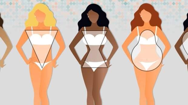 Психологический тест: что может рассказать о вас форма вашего тела?