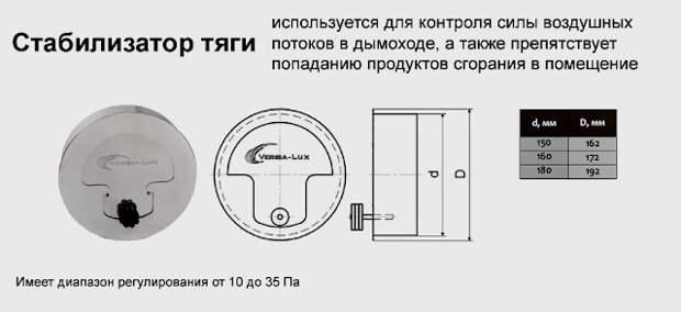 Стабилизатор тяги дымохода — назначение, устройство, монтаж