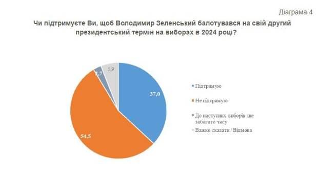 Взорвут ли на Украине газовую трубу?