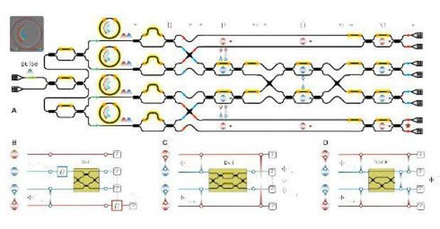 Впервые в мире проведена квантовая телепортация