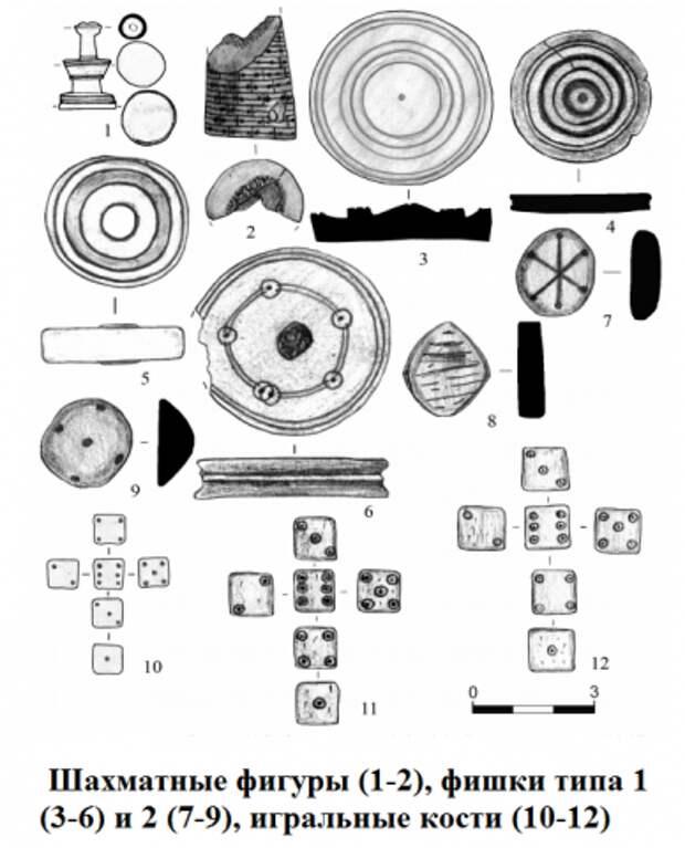 Игральные предметы из Мангупского городища