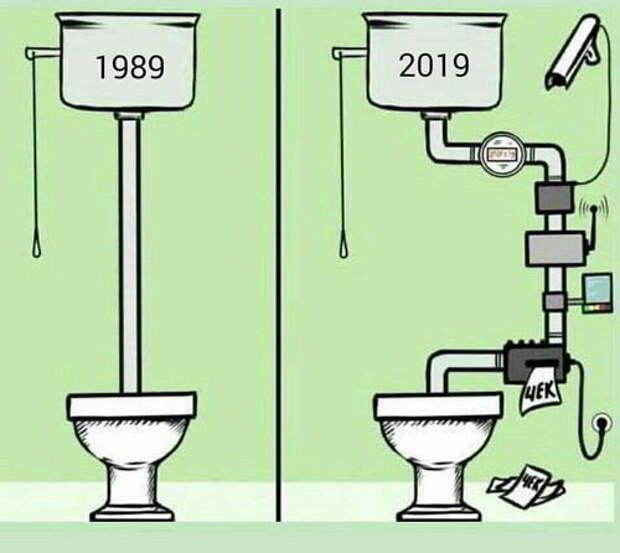 Туалет в 1989 и 2019
