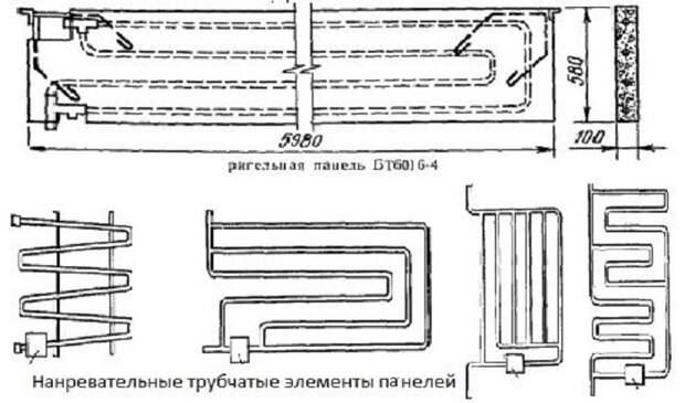 Почему в СССР в «хрущевках» батареи вмуровывали прямо в стены