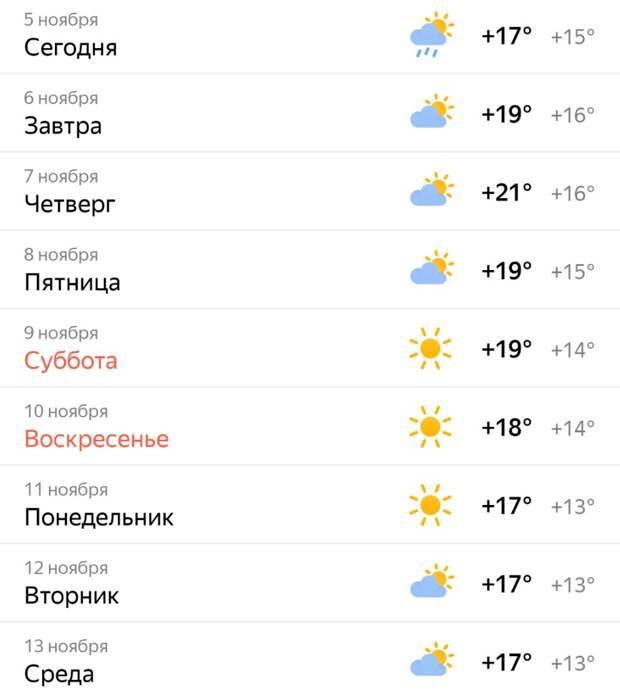 Погода удивляет