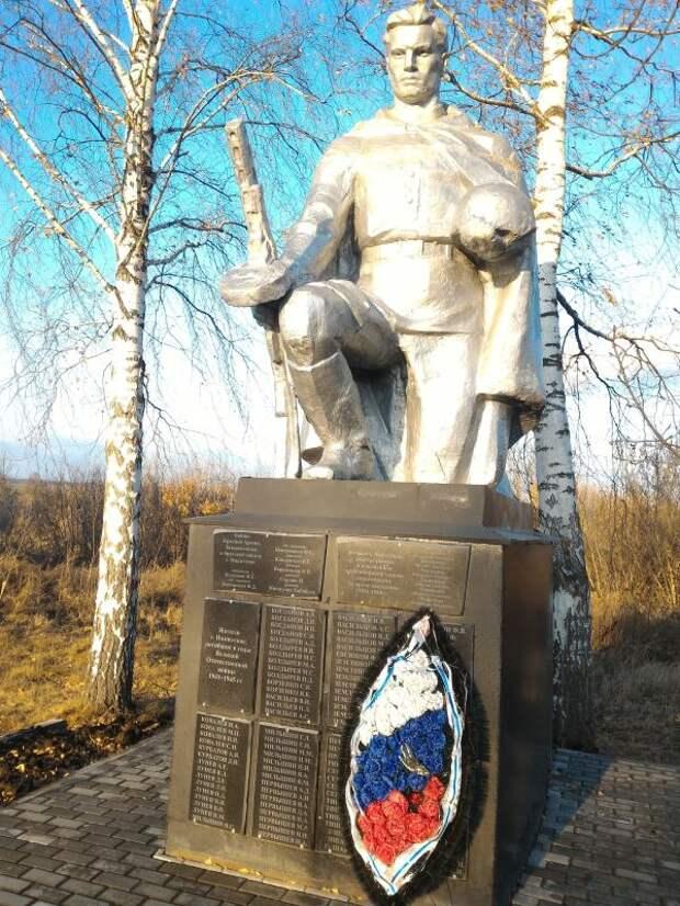 Это должен знать каждый: неисчерпаемая сила русской цивилизации
