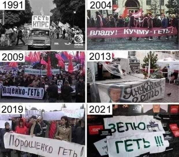 Краткая история Украины