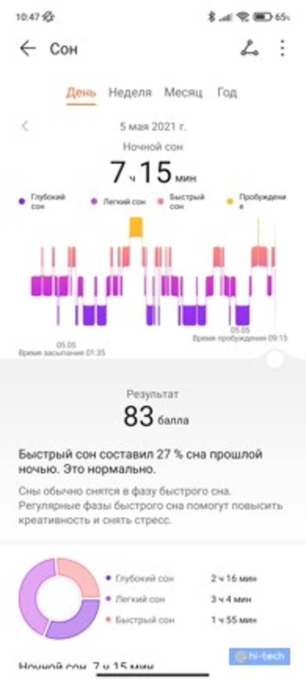 Обзор Huawei Band 6 — фитнес-трекер здорового человека