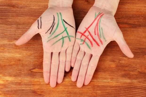 Мистические кресты на руках