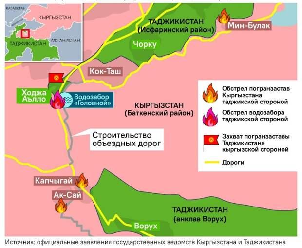 Что произошло на границе Киргизии и Таджикистана