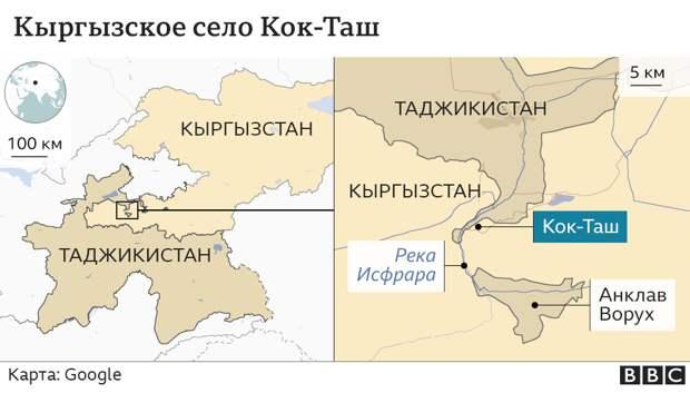 На киргизо-таджикской границе