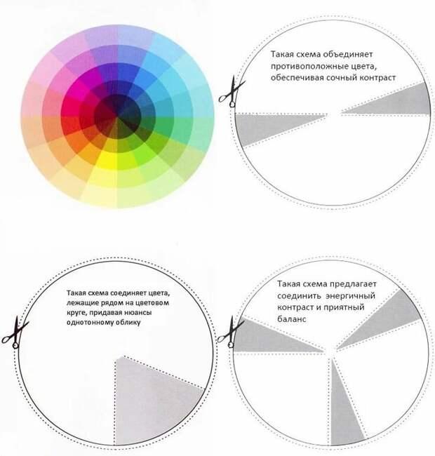 Цветные шкафы и комоды в интерьере: правила выбора