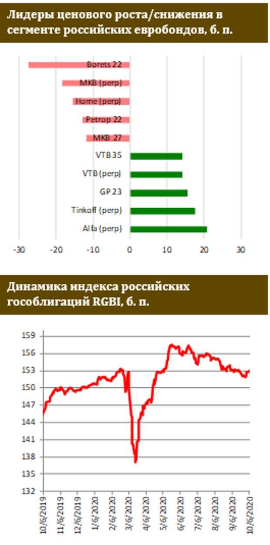 ФИНАМ: Полку бессрочных еврооблигаций скоро прибудет