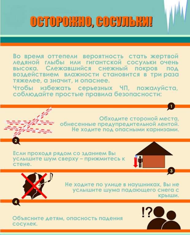Как крымчанам уберечь свою жизнь от сосулек