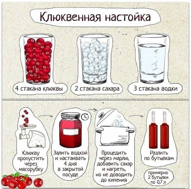 Рецепт от прадедушки