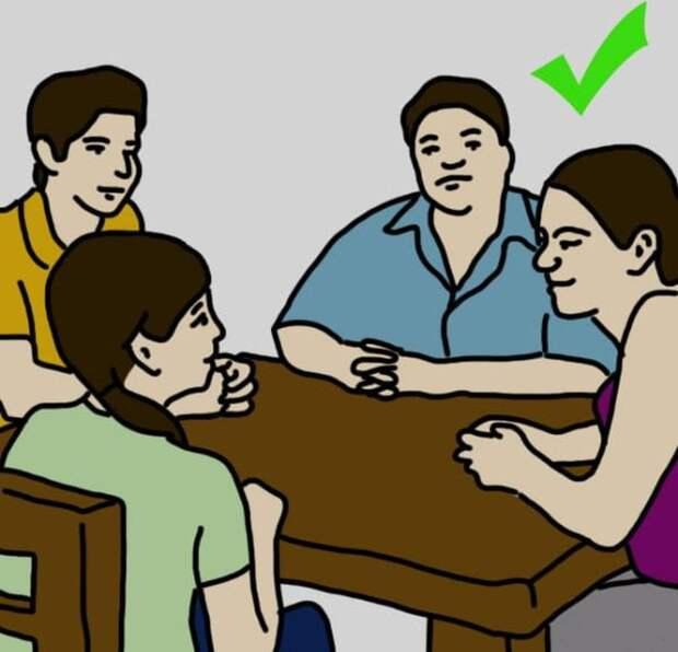 2. Беседа с семьей или друзьями (да) запрет, продукты, советы